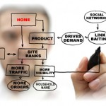 picture of seo marketing planning